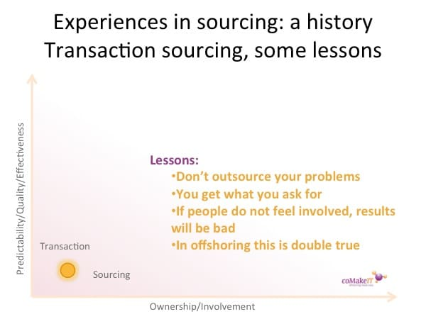 History offshoring transaction lessons