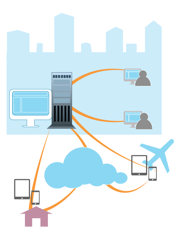 Enterprise Mobility Management