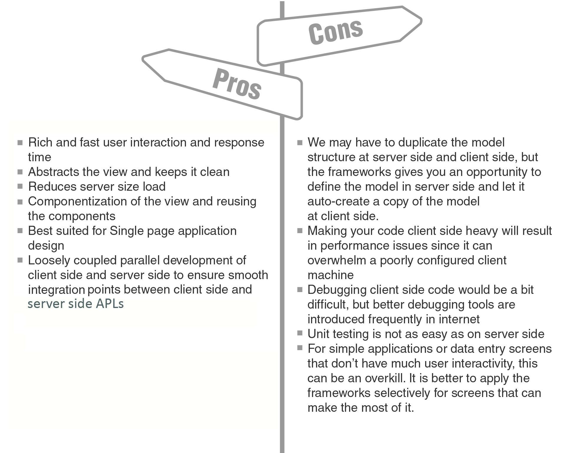 Web_Application_Development-2