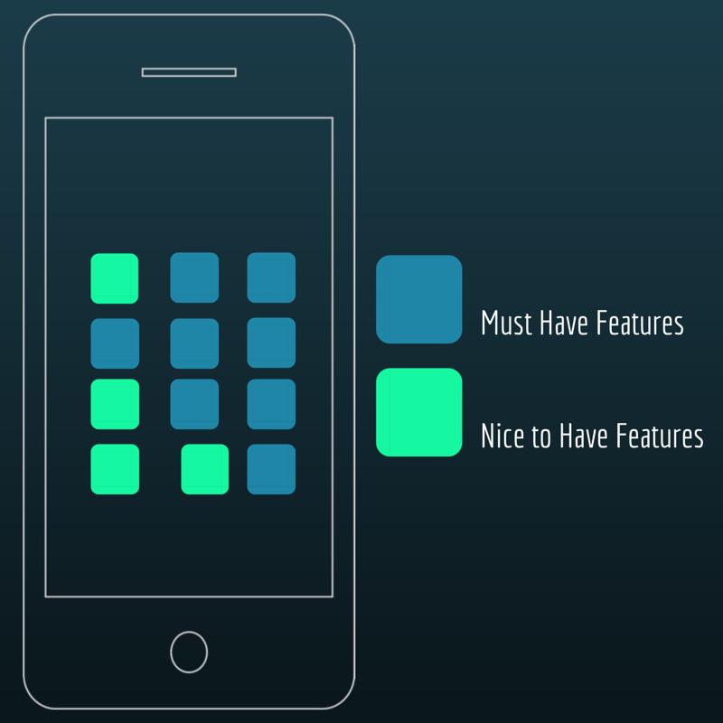 Mobile_app_dvelopment_strategy