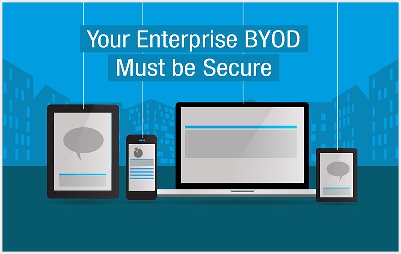BYOD Security Concerns That Enterprise Developers