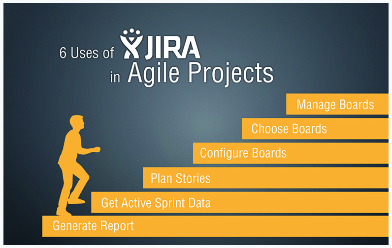 6 Uses of JIRA in Agile Projects