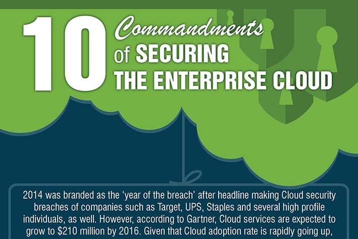 Boost Enterprise Cloud Security