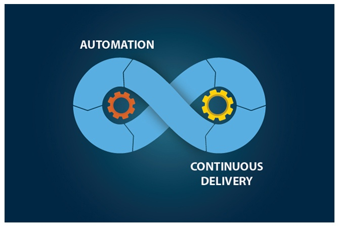 Automation and Continuous Delivery are the bedrock of DevOps