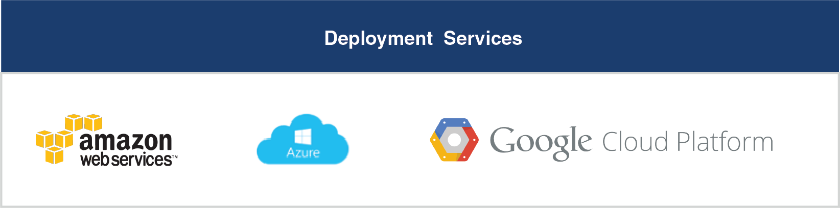 deployment-services-for-mobile-app