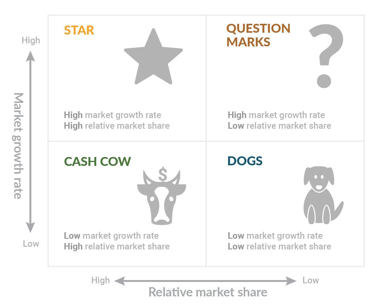 growth-share-matrix.jpg