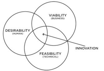 Product-Innovation2.jpg