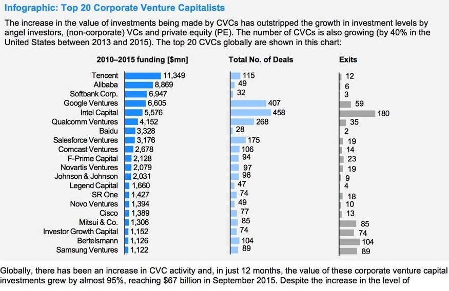 corporateventure-capitalists.jpg