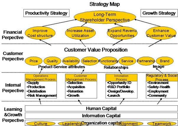 strategy-map.jpg