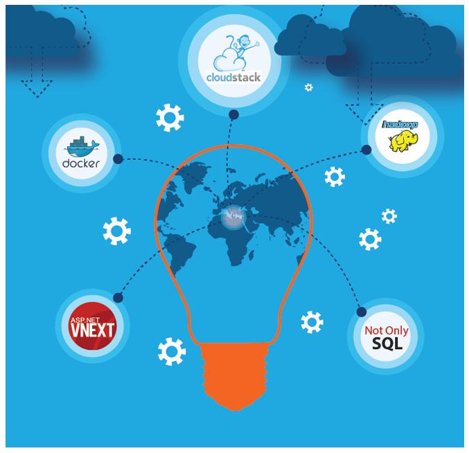 Open Source Platforms