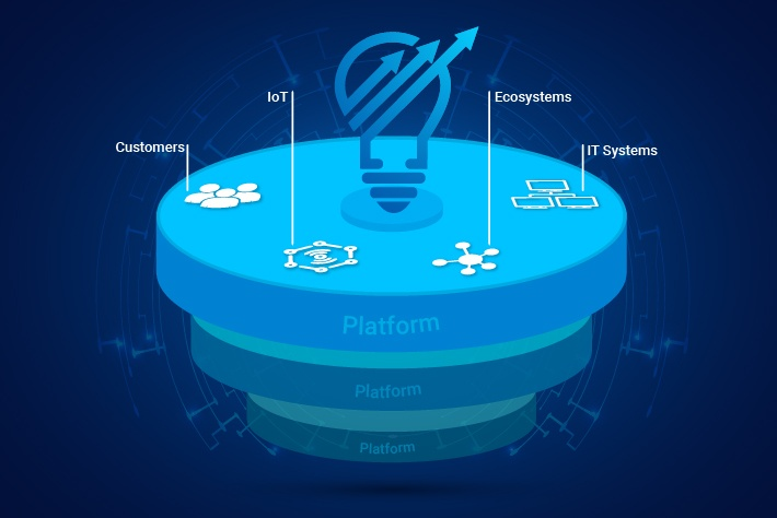 ISVs must make the leap from software products to digital platforms