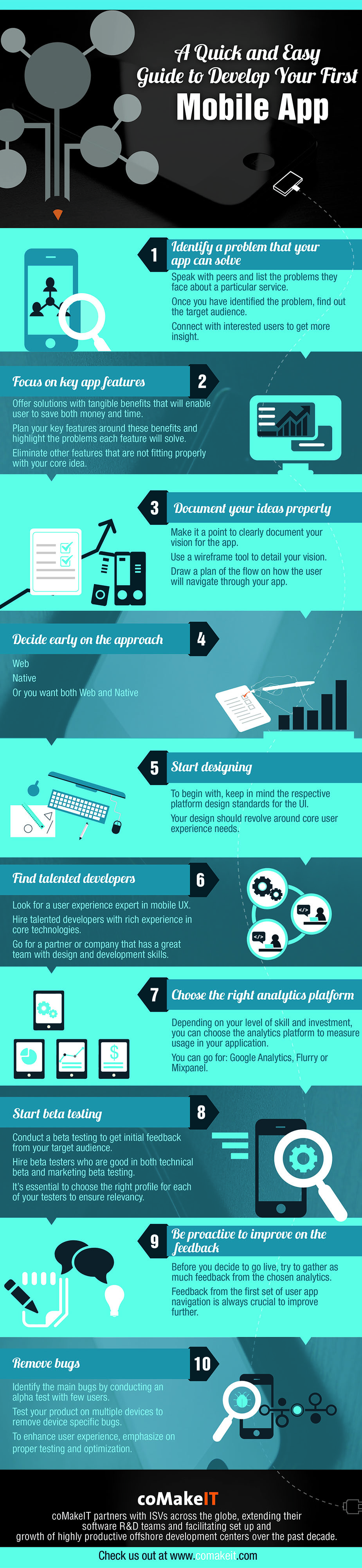 Mobile_app_development_Infographic