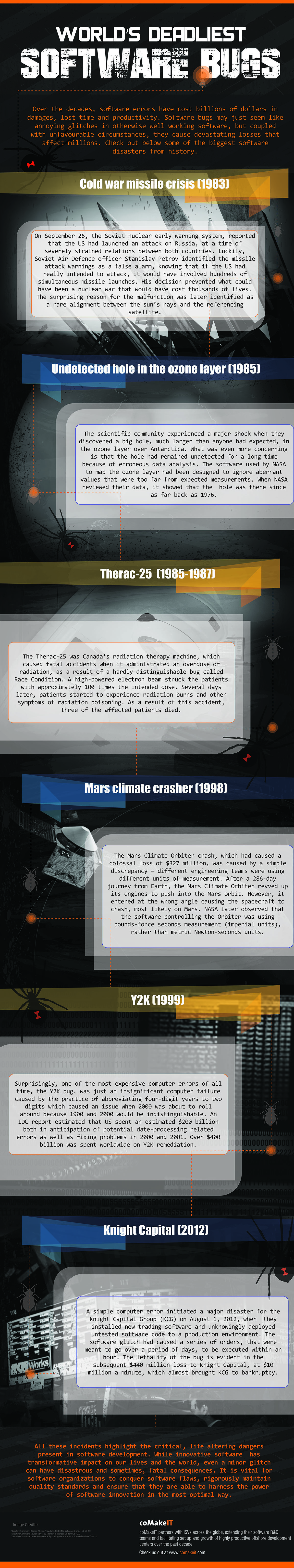 Software_bugs_infographic_final