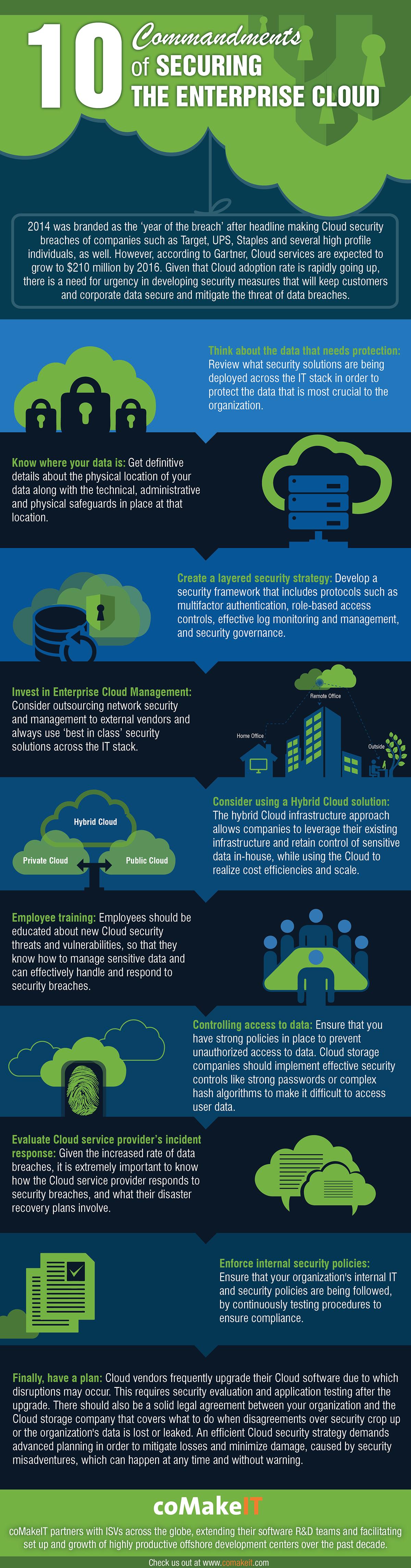The 10 Commandments of Securing Your Enterprise Cloud