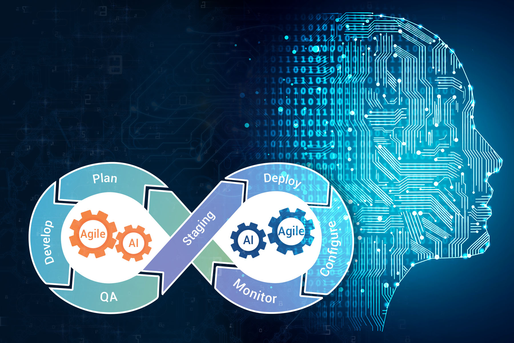 AI powered DevOps for agile software delivery