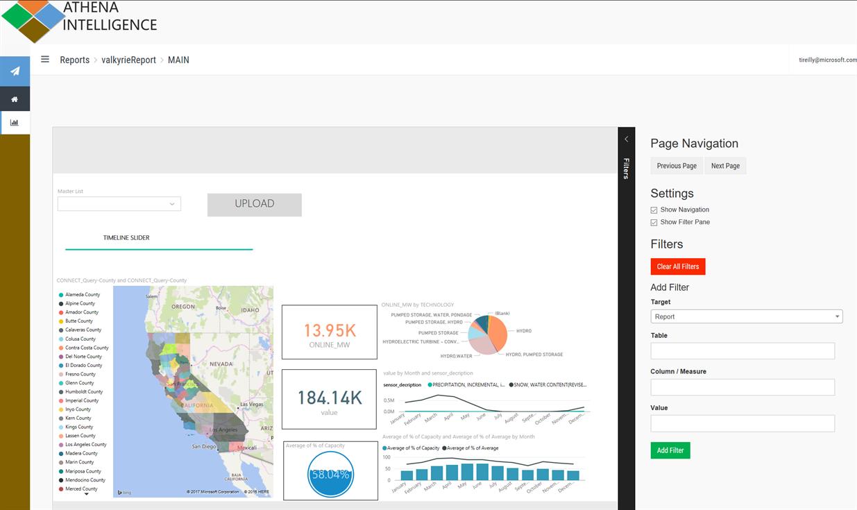 Embedded analytics using Microsoft Power BI