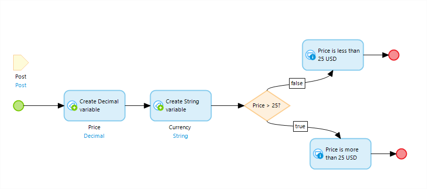 Part 4 - Application logic using Micro flows in Mendix