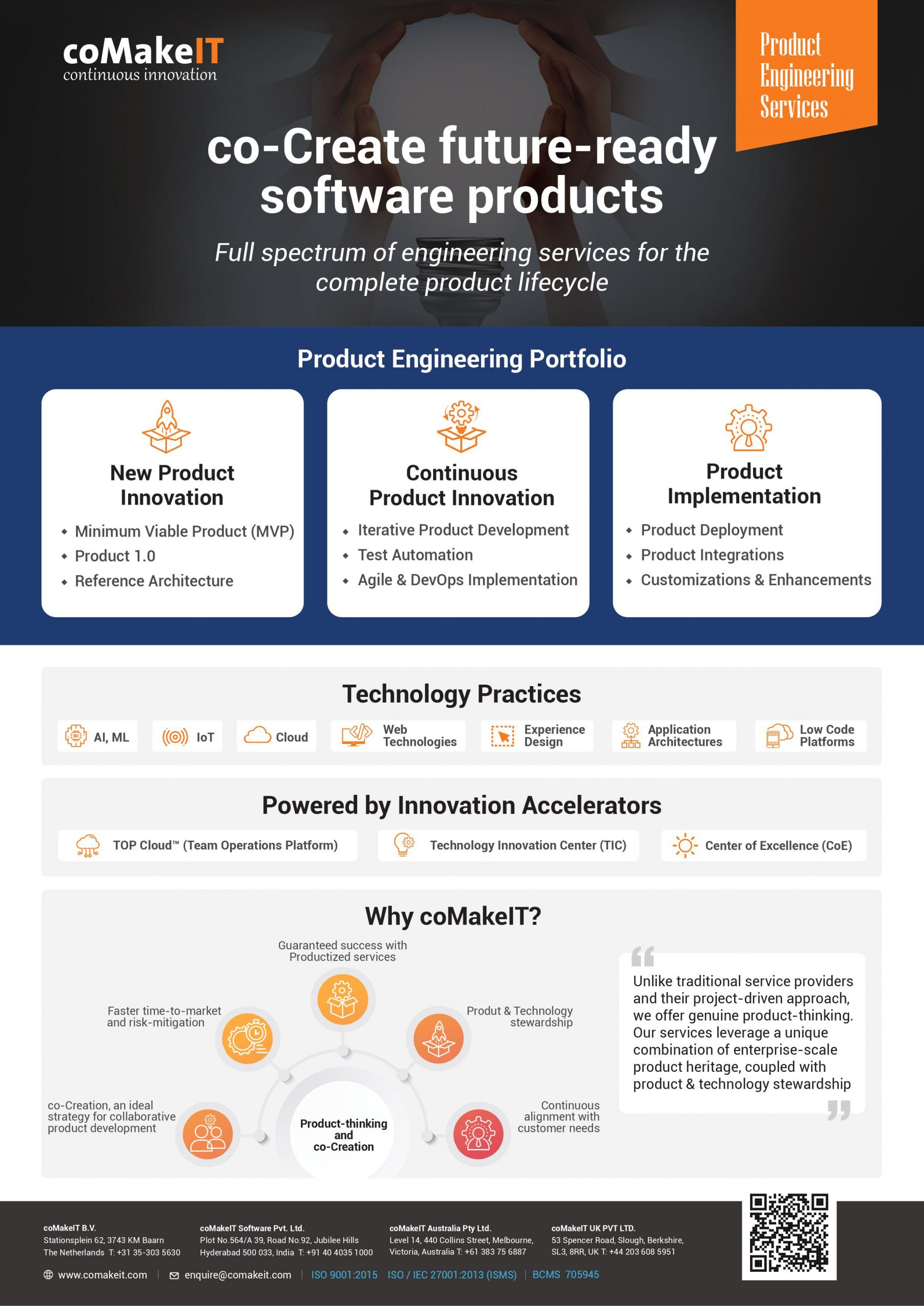 co-Create future-ready software products