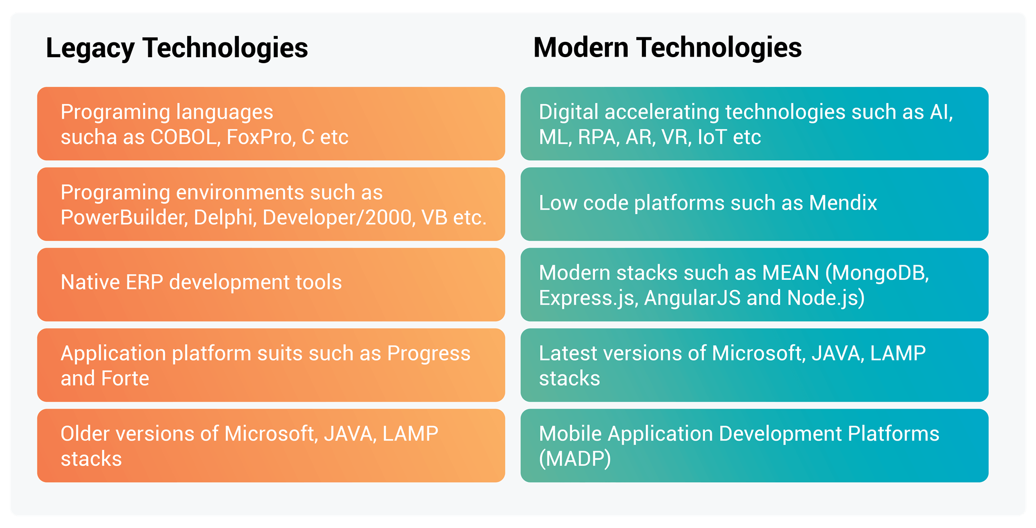 software upgrade services technology stack upgrade